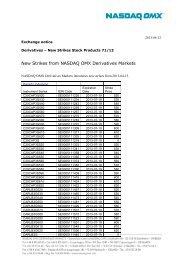 New Strikes from NASDAQ OMX Derivatives Markets - GlobeNewswire