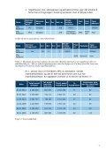 HÃ¥ndbok i adressering (pdf) - Kartverket - Page 7