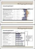 Studierendenbefragungen als Elemente des lehrbezogenen ... - Seite 5