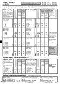 LA VELA - Home Style sro - Page 3