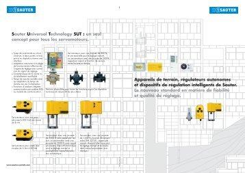 Appareils de terrain, régulateurs autonomes et dispositifs de ... - sauter