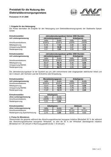 Preisblatt für die Nutzung des Elektrizitätsnetzes, gültig von 01.01 ...