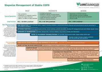 Stepwise Management of Stable CoPd - Lung Foundation