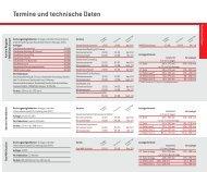 Termine und technische Daten (PDF) - Staufenbiel