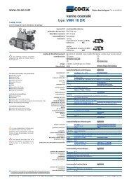 type vanne coaxiale VMK 10 DR - müller co-ax ag