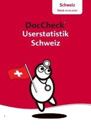 Userstatistik Schweiz