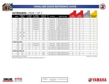 Yamaha Maintenance Matters