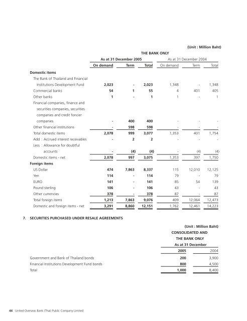 (Thai) Annual Report 2005 - United Overseas Bank