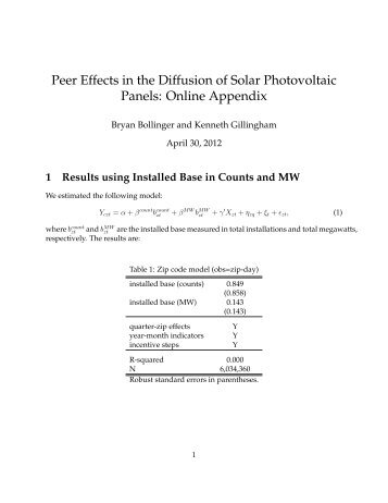 How Solar Panel Is The Cost Effective Measurement