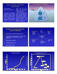 View TILT Presentation PDF Version - Claudia S. Miller