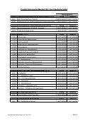 Durchlaufende Gelder-Doppik- - Page 2