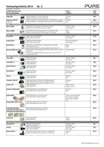 Verkaufspreisliste 2013 Nr. 3 - Kern + Schaufelberger AG