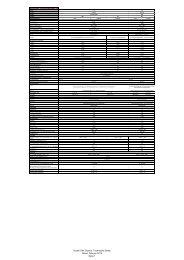Suzuki SX4 Classic: Technische Daten Stand ... - Suzuki-presse.de