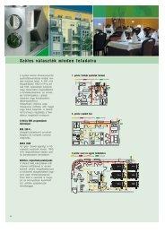 Helios hővisszanyerős szellőzőrendszer KWL, KWLC H-magyar