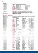 Kronshof-Special 2013: Zeitplan - Isi Trail - Page 4