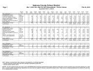Lunch Nutrition Information - Natrona County Schools