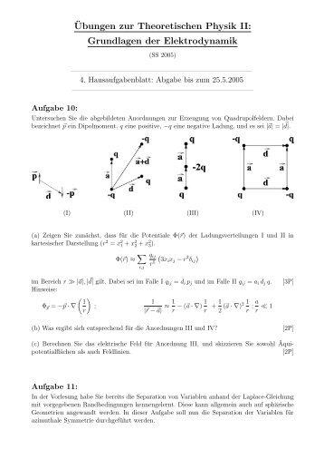 Grundlagen der Elektrodynamik - Theoretische Physik IV