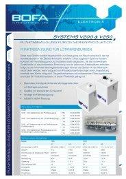 SYSTEMS V200 & V250 - Produkte24.com