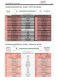 Anschlussleitungen Schrittmotoren - Seite 7