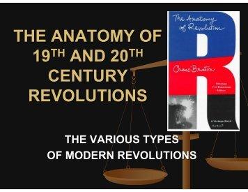 Political Revolutions