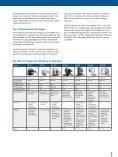 ISP Serie Sammelbroschüre - Instrument Systems - Seite 5