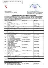 elenco 2°livello - Il sito di Audiologia dell'Università Federico II di ...