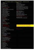 Lieder Liste - Play list SALINOS Partyband - Page 5