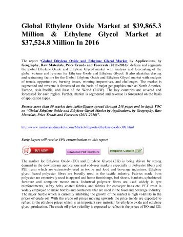 Global Ethylene Oxide Market at $39,865.3 Million by 2016