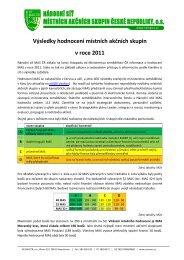 Výsledky hodnocení místních akčních skupin v roce 2011