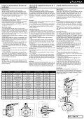 Nueva Válvula de Compuerta Rotatoria manual (PDF: 1 - Cepex - Page 2
