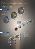 Das System Roto-Grip - PARTOOL GmbH & Co. KG - Seite 2