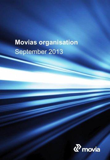 organisationsoversigt - Movia