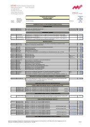Videoüberwachungsanlagen American Dynamics Preisliste ... - ESAG