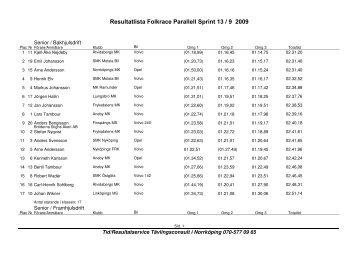 Resultatlista Folkrace Parallell Sprint 13 / 9 2009 - Resultatservice