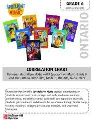 GRADE 6 CORRELATION CHART - McGraw-Hill Ryerson