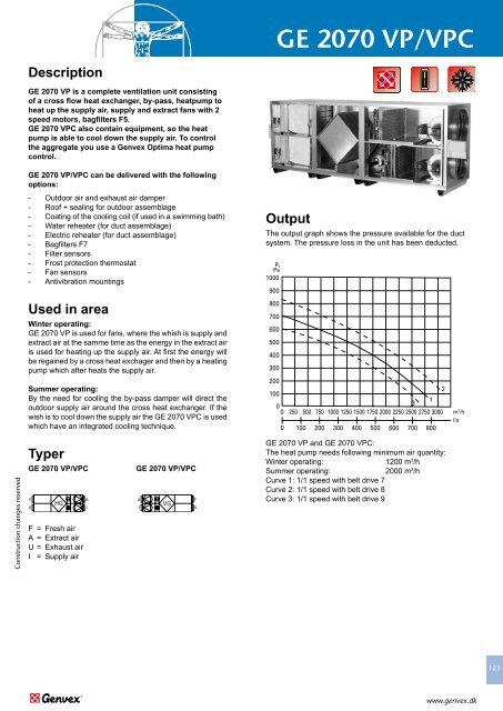 GE 2070 VP/VPC - Genvex