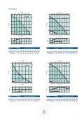 EC-Ventilatoren - Pichler - Seite 7