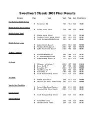 Sweetheart Classic 2009 Final Results - Spirit Xpress Cheerleading