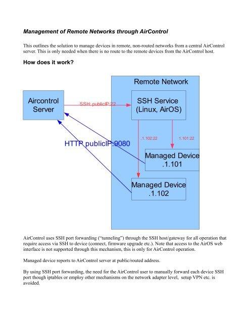 Aircontrol Server SSH Service (Linux, AirOS) Remote Network
