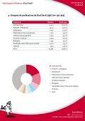 Statistiques sur les utilisateurs de - Page 4