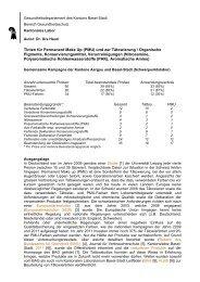 (PMU) und zur Tätowierung / Organische Pigmente ...