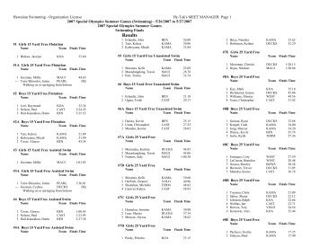 Results - Hawaii Swimming