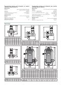 Purgadores de aire DISCAL - Caleffi - Page 2
