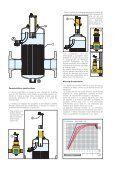 Purgadores de aire DISCAL - Caleffi - Page 4