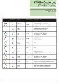 Koaxiale HF-Steckverbinder PDF - Seite 3
