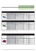 Koaxiale HF-Steckverbinder PDF - Seite 7