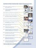 KONIK imatge corporativa_esp.pdf - Page 3