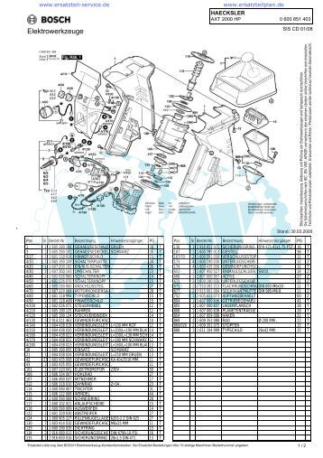 bosch h cksler rapid axt 2200. Black Bedroom Furniture Sets. Home Design Ideas