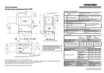 str 110 130 energy. Black Bedroom Furniture Sets. Home Design Ideas