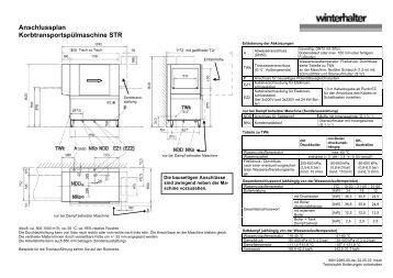 anschlussplan uc serie kneifel. Black Bedroom Furniture Sets. Home Design Ideas